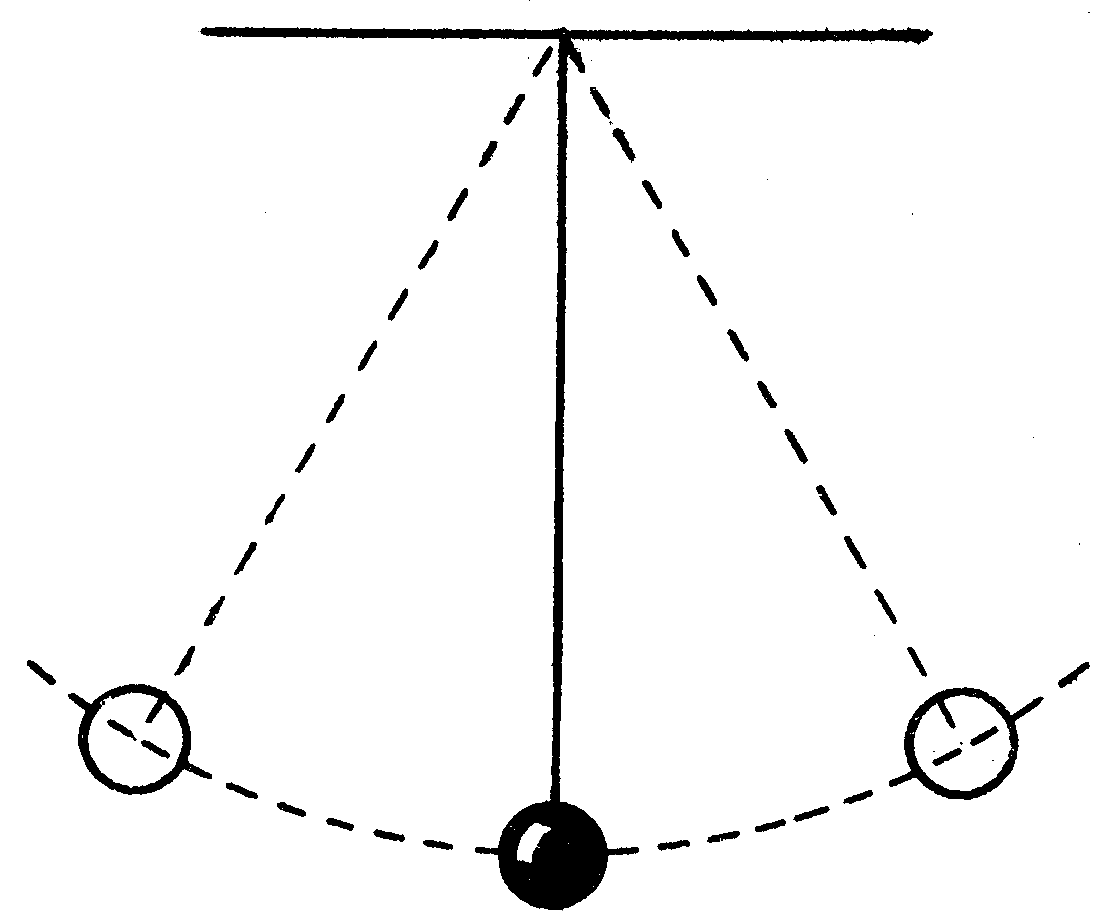 the history of pendulum and its This month in physics history hulton getty/stone léon foucault: february 3, 1851: léon foucault demonstrates that earth rotates by the mid 19th century, most educated people knew that earth spins on its axis, completing a rotation once a day, but there was no obvious visual demonstration of the earth's rotation, only astronomical evidence.